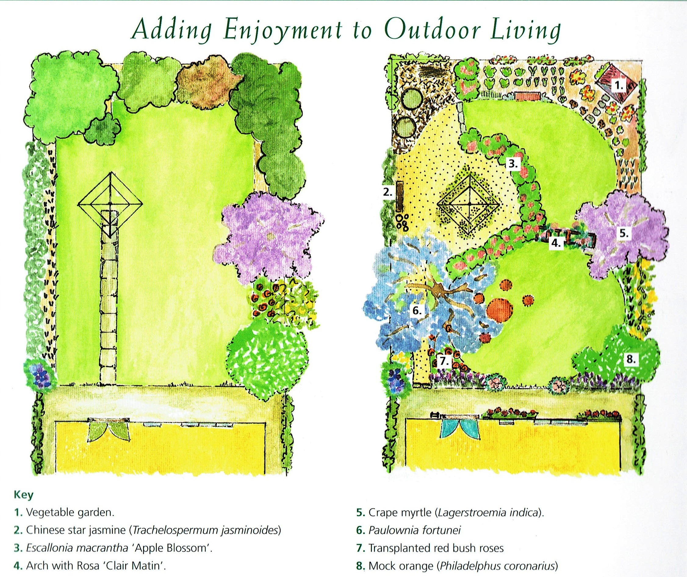 Designing your own garden tip no 1 for Garden planning and design