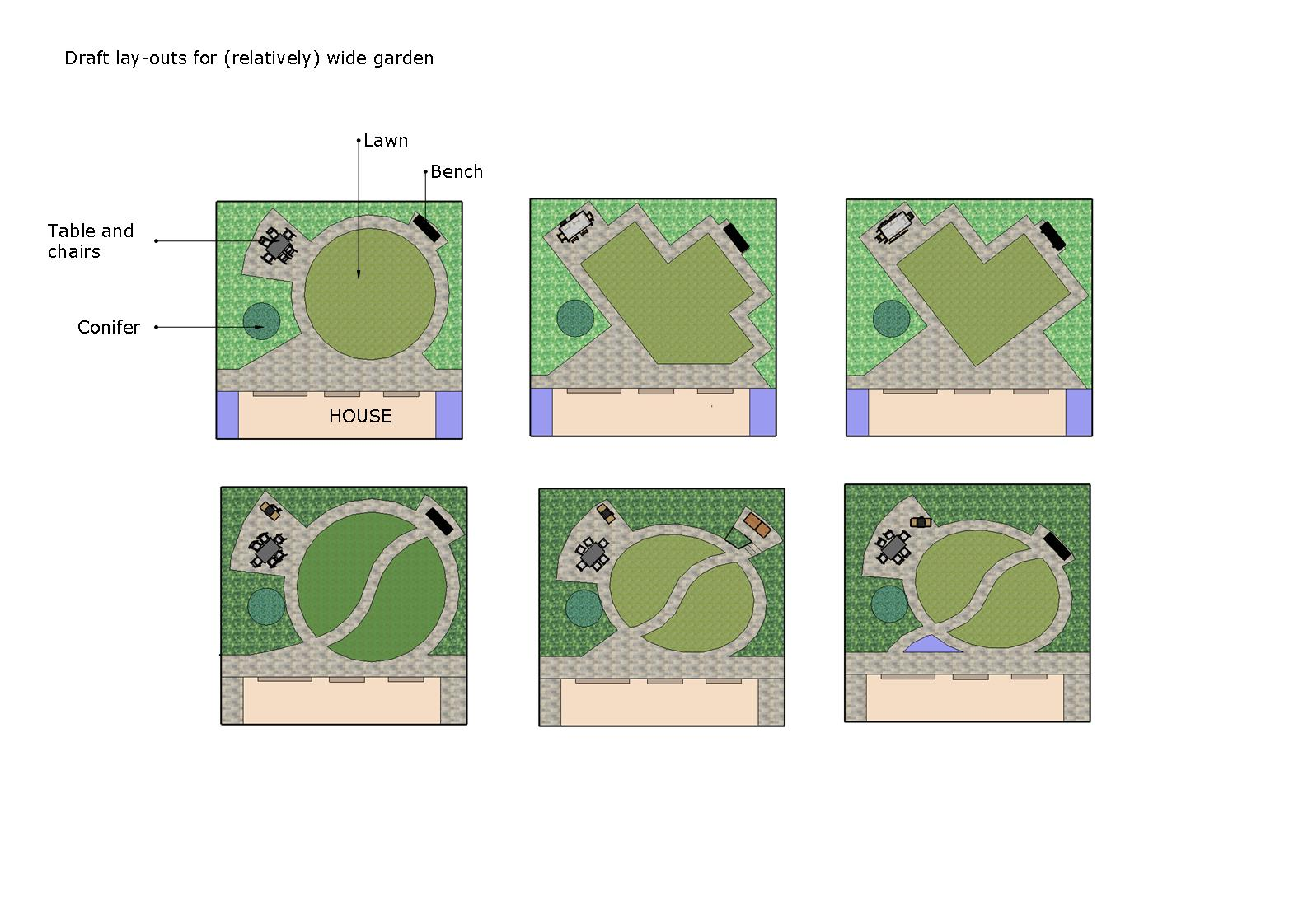 Designing your own garden tip no 6 for Garden patterns ideas