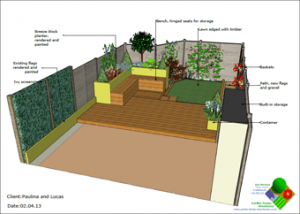 Garden Design Manchester price guide